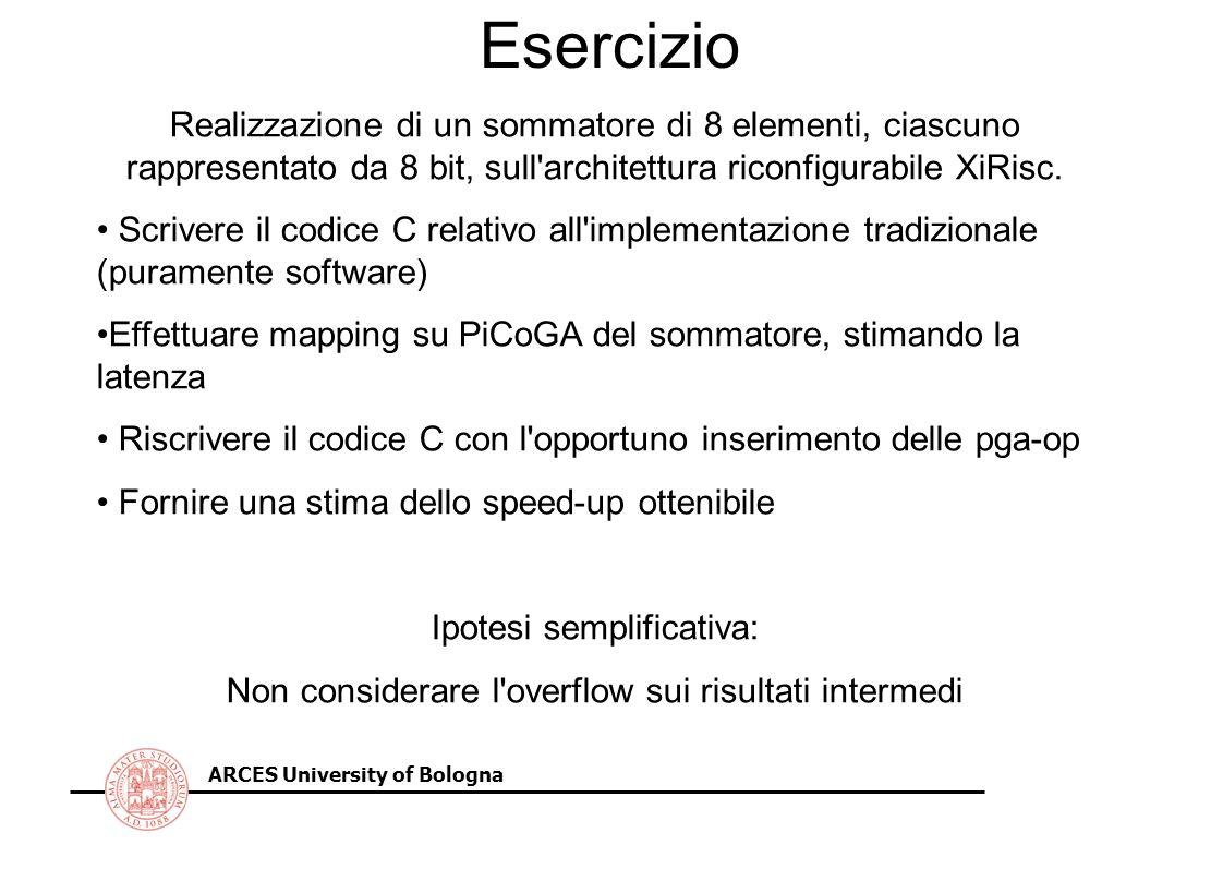 ARCES University of Bologna Realizzazione di un sommatore di 8 elementi, ciascuno rappresentato da 8 bit, sull architettura riconfigurabile XiRisc.