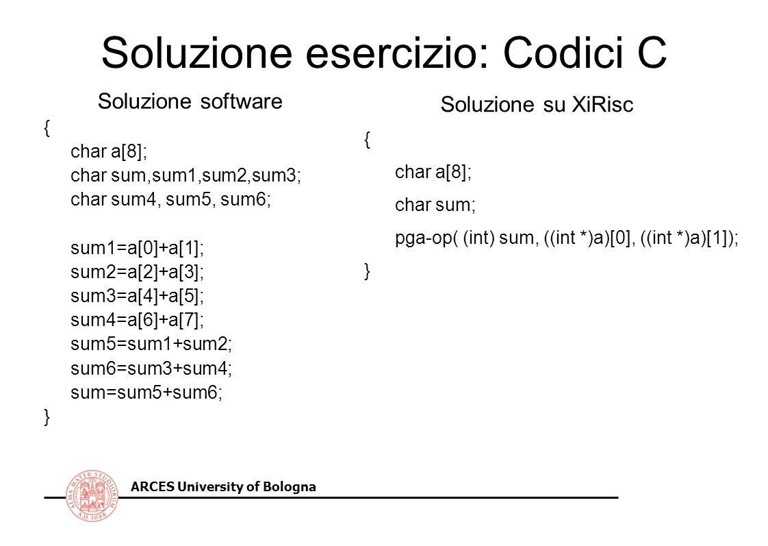 ARCES University of Bologna Soluzione esercizio: Codici C Soluzione software { char a[8]; char sum,sum1,sum2,sum3; char sum4, sum5, sum6; sum1=a[0]+a[1]; sum2=a[2]+a[3]; sum3=a[4]+a[5]; sum4=a[6]+a[7]; sum5=sum1+sum2; sum6=sum3+sum4; sum=sum5+sum6; } Soluzione su XiRisc { char a[8]; char sum; pga-op( (int) sum, ((int *)a)[0], ((int *)a)[1]); }