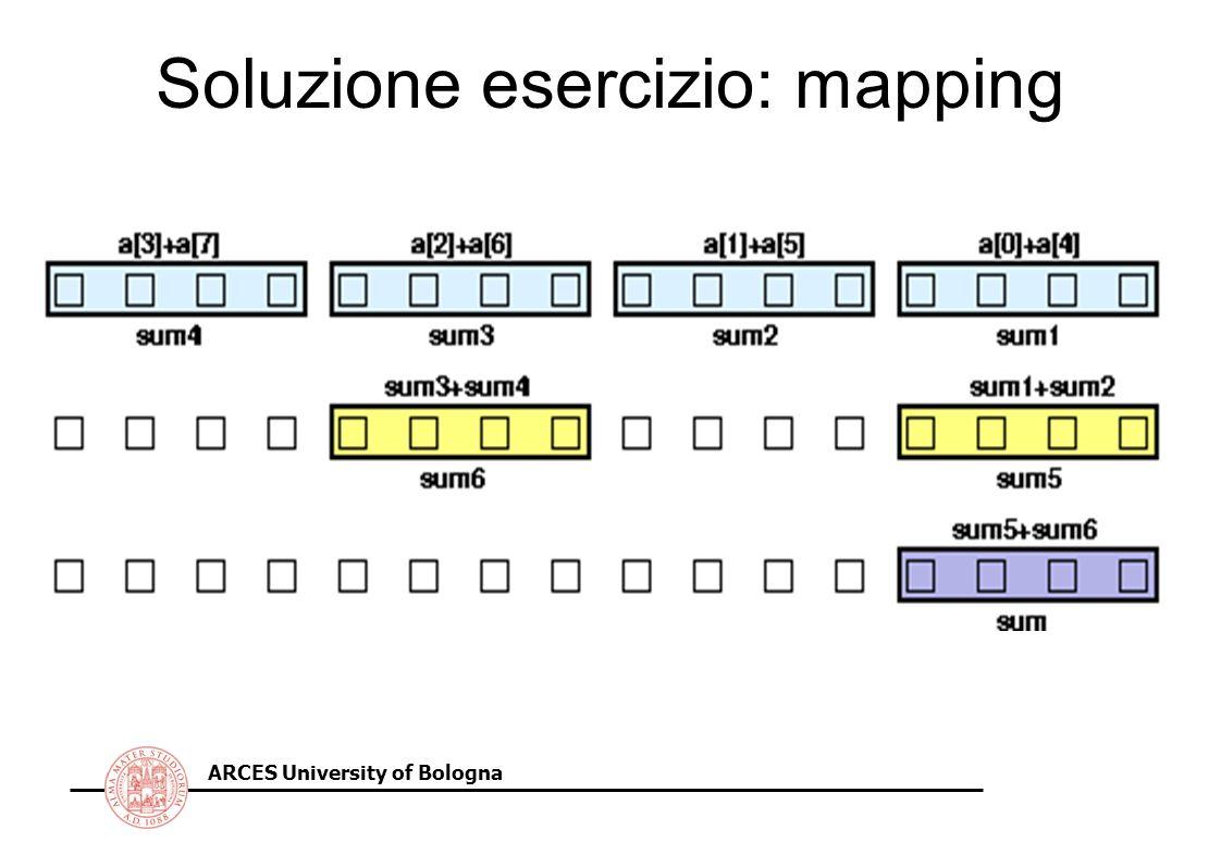 ARCES University of Bologna Soluzione esercizio: mapping