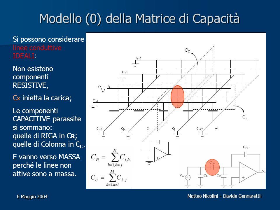 Matteo Nicolini – Davide Gennarettii 6 Maggio 2004 Modello (0) della Matrice di Capacità c j-2 c j-1 cjcj cjcj c j+2 … r i-1 r i+1 r i+2 riri C CRCR S