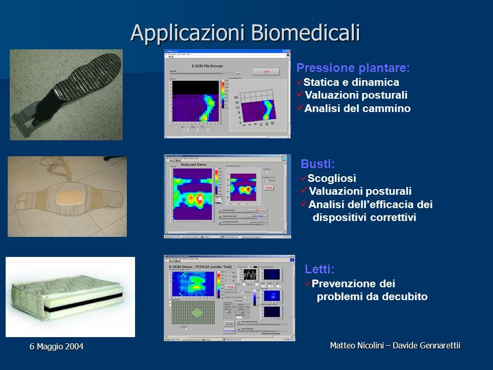 Matteo Nicolini – Davide Gennarettii 6 Maggio 2004 Applicazioni Biomedicali Pressione plantare: Statica e dinamica Valuazioni posturali Analisi del ca