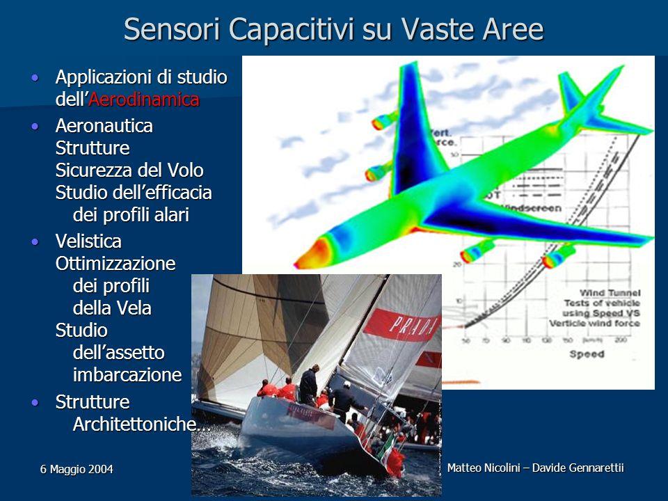 Matteo Nicolini – Davide Gennarettii 6 Maggio 2004 Sensori Capacitivi su Vaste Aree Applicazioni di studio dellAerodinamicaApplicazioni di studio dell