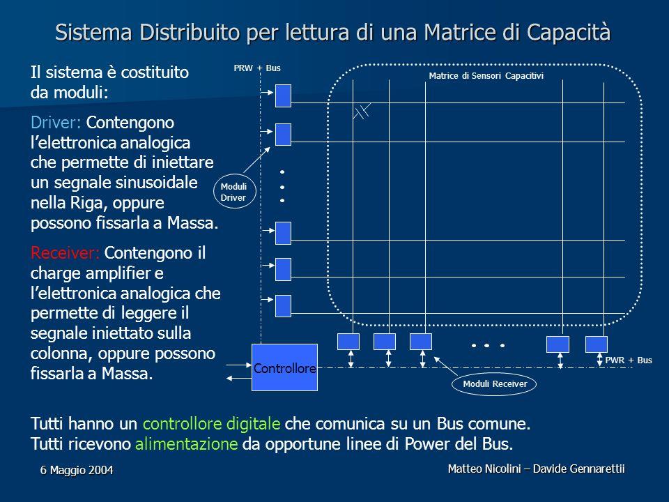 Matteo Nicolini – Davide Gennarettii 6 Maggio 2004 Sistema Distribuito per lettura di una Matrice di Capacità Controllore PWR + Bus PRW + Bus Moduli D