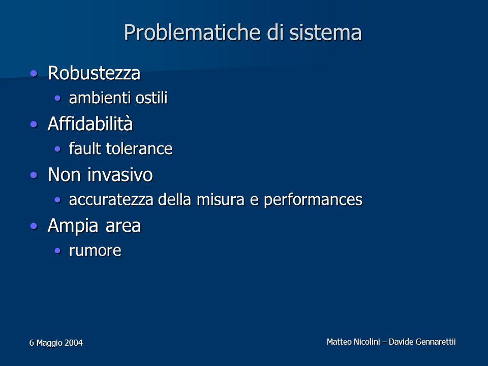 Matteo Nicolini – Davide Gennarettii 6 Maggio 2004 Problematiche di sistema RobustezzaRobustezza ambienti ostiliambienti ostili AffidabilitàAffidabili