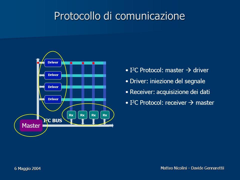 Matteo Nicolini – Davide Gennarettii 6 Maggio 2004 Protocollo di comunicazione I 2 C BUS Master Rx Driver I 2 C Protocol: master driver Driver: iniezi
