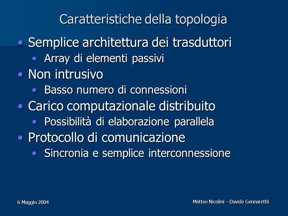 Matteo Nicolini – Davide Gennarettii 6 Maggio 2004 Caratteristiche della topologia Semplice architettura dei trasduttoriSemplice architettura dei tras