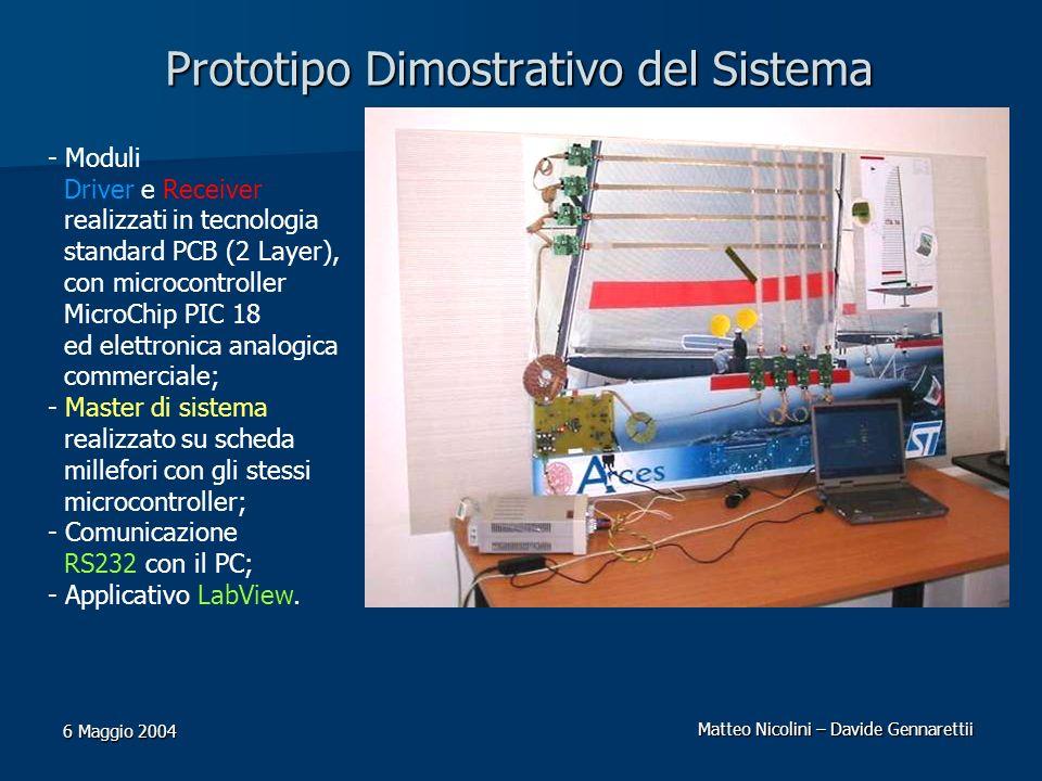 Matteo Nicolini – Davide Gennarettii 6 Maggio 2004 Prototipo Dimostrativo del Sistema - Moduli Driver e Receiver realizzati in tecnologia standard PCB