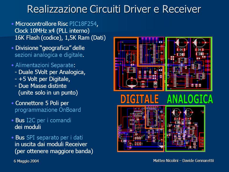 Matteo Nicolini – Davide Gennarettii 6 Maggio 2004 Realizzazione Circuiti Driver e Receiver Microcontrollore Risc PIC18F254, Clock 10MHz x4 (PLL inter