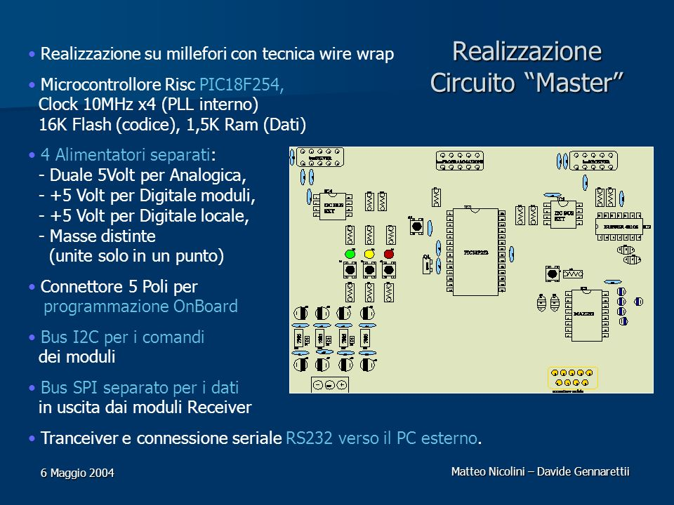 Matteo Nicolini – Davide Gennarettii 6 Maggio 2004 Realizzazione Circuito Master Realizzazione su millefori con tecnica wire wrap Microcontrollore Ris