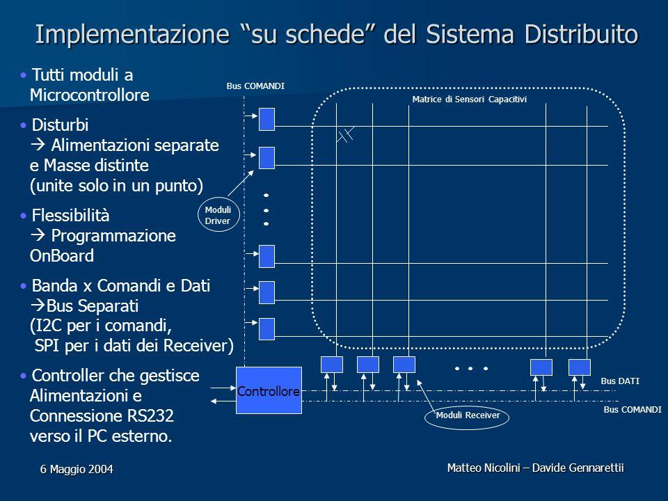 Matteo Nicolini – Davide Gennarettii 6 Maggio 2004 Implementazione su schede del Sistema Distribuito Bus COMANDI Controllore Bus DATI Bus COMANDI Modu