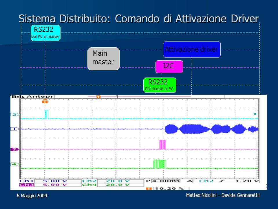 Matteo Nicolini – Davide Gennarettii 6 Maggio 2004 Sistema Distribuito: Comando di Attivazione Driver I2C Attivazione driver RS232 Dal PC al master RS