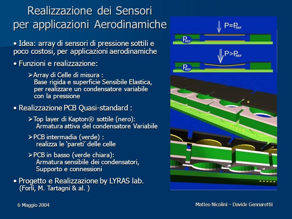 Matteo Nicolini – Davide Gennarettii 6 Maggio 2004 Realizzazione dei Sensori per applicazioni Aerodinamiche Idea: array di sensori di pressione sottil