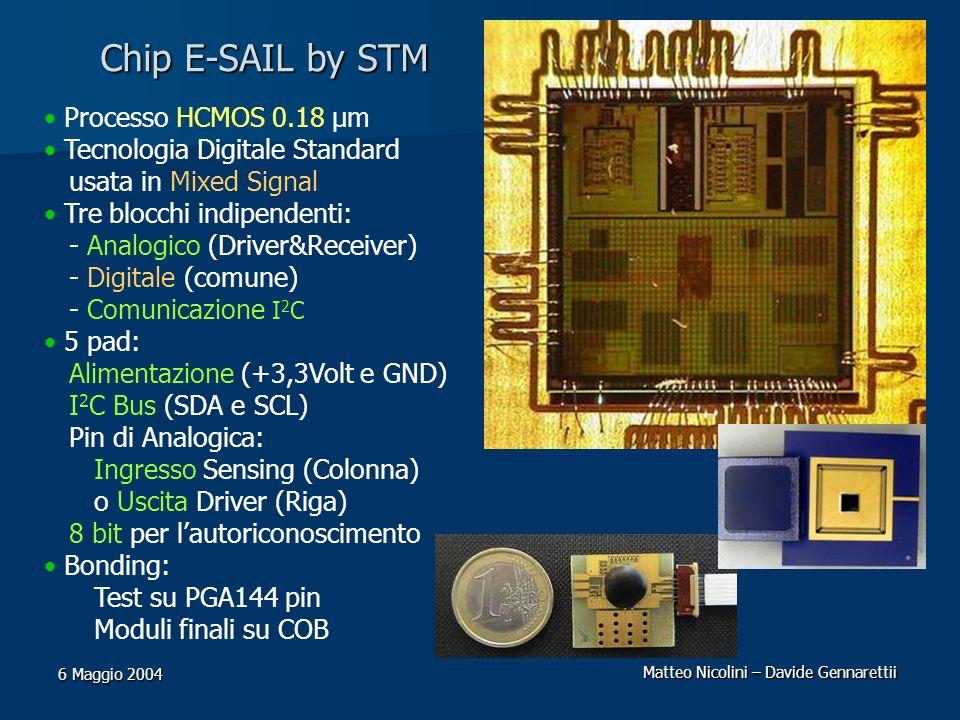Matteo Nicolini – Davide Gennarettii 6 Maggio 2004 Chip E-SAIL by STM Processo HCMOS 0.18 μm Tecnologia Digitale Standard usata in Mixed Signal Tre bl