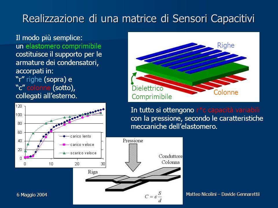 Matteo Nicolini – Davide Gennarettii 6 Maggio 2004 Realizzazione di una matrice di Sensori Capacitivi Dielettrico Comprimibile Righe Colonne Il modo p