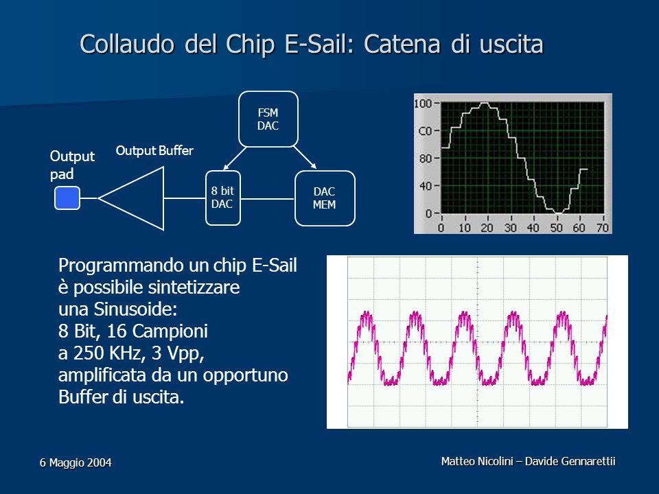 Matteo Nicolini – Davide Gennarettii 6 Maggio 2004 Collaudo del Chip E-Sail: Catena di uscita 8 bit DAC Output pad Output Buffer DAC MEM Programmando