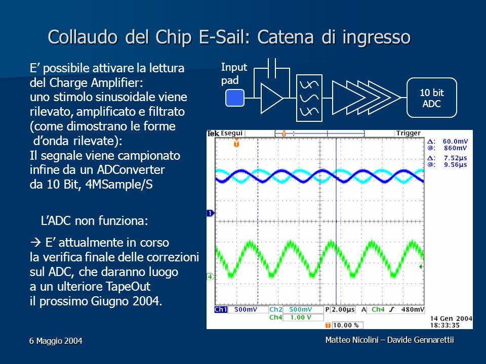 Matteo Nicolini – Davide Gennarettii 6 Maggio 2004 Collaudo del Chip E-Sail: Catena di ingresso Input pad 10 bit ADC E possibile attivare la lettura d