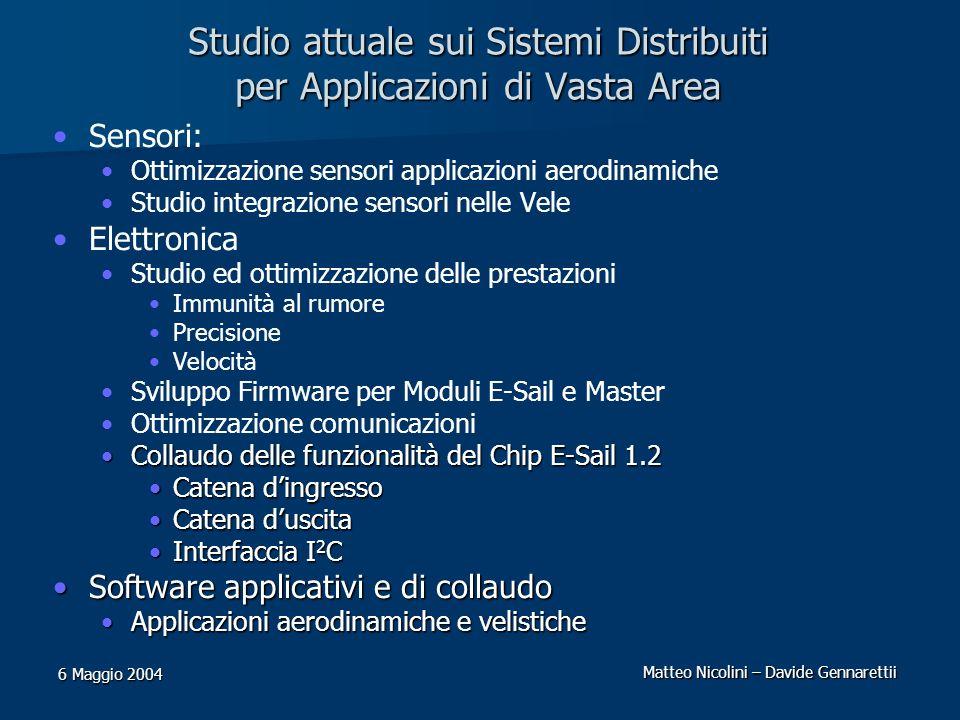 Matteo Nicolini – Davide Gennarettii 6 Maggio 2004 Studio attuale sui Sistemi Distribuiti per Applicazioni di Vasta Area Sensori: Ottimizzazione senso