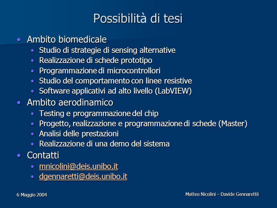 Matteo Nicolini – Davide Gennarettii 6 Maggio 2004 Possibilit di tesi Possibilità di tesi Ambito biomedicaleAmbito biomedicale Studio di strategie di