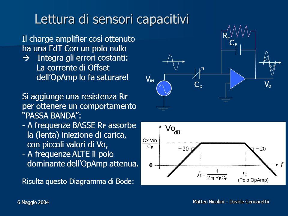 Matteo Nicolini – Davide Gennarettii 6 Maggio 2004 Lettura di sensori capacitivi Il charge amplifier così ottenuto ha una FdT Con un polo nullo Integr