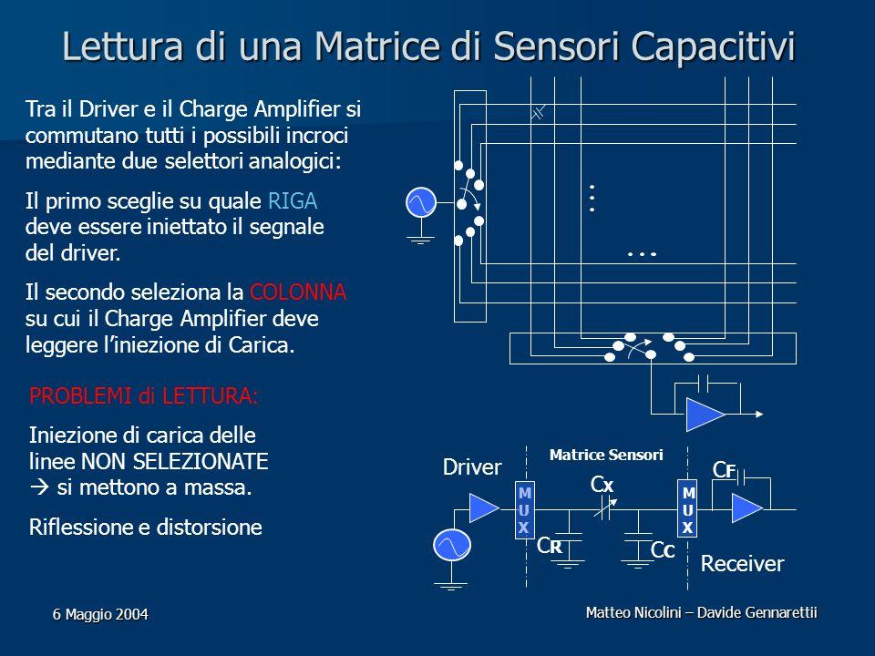 Matteo Nicolini – Davide Gennarettii 6 Maggio 2004 Lettura di una Matrice di Sensori Capacitivi MUXMUX Matrice Sensori Receiver Driver CFCF CXCX C CRC