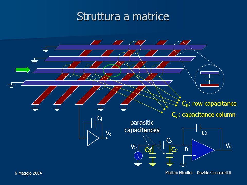 Matteo Nicolini – Davide Gennarettii 6 Maggio 2004 Struttura a matrice ance C R : row capacitance ance column C C : capacitance column CfCf VoVo C CRC