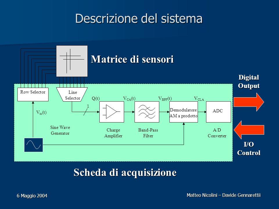 Matteo Nicolini – Davide Gennarettii 6 Maggio 2004 Descrizione del sistema I/O Control Digital Output Matrice di sensori Scheda di acquisizione ADC Ch