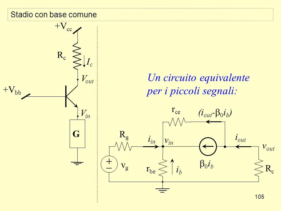 105 Stadio con base comune V in V out +V cc +V bb RcRc G IcIc RgRg vgvg r be r ce ibib 0 i b RcRc i out v out i in v in (i out - 0 i b ) Un circuito equivalente per i piccoli segnali: