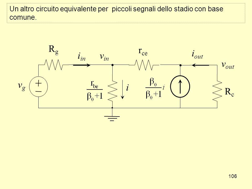 106 RgRg vgvg r ce i RcRc i out v out i in v in Un altro circuito equivalente per piccoli segnali dello stadio con base comune.