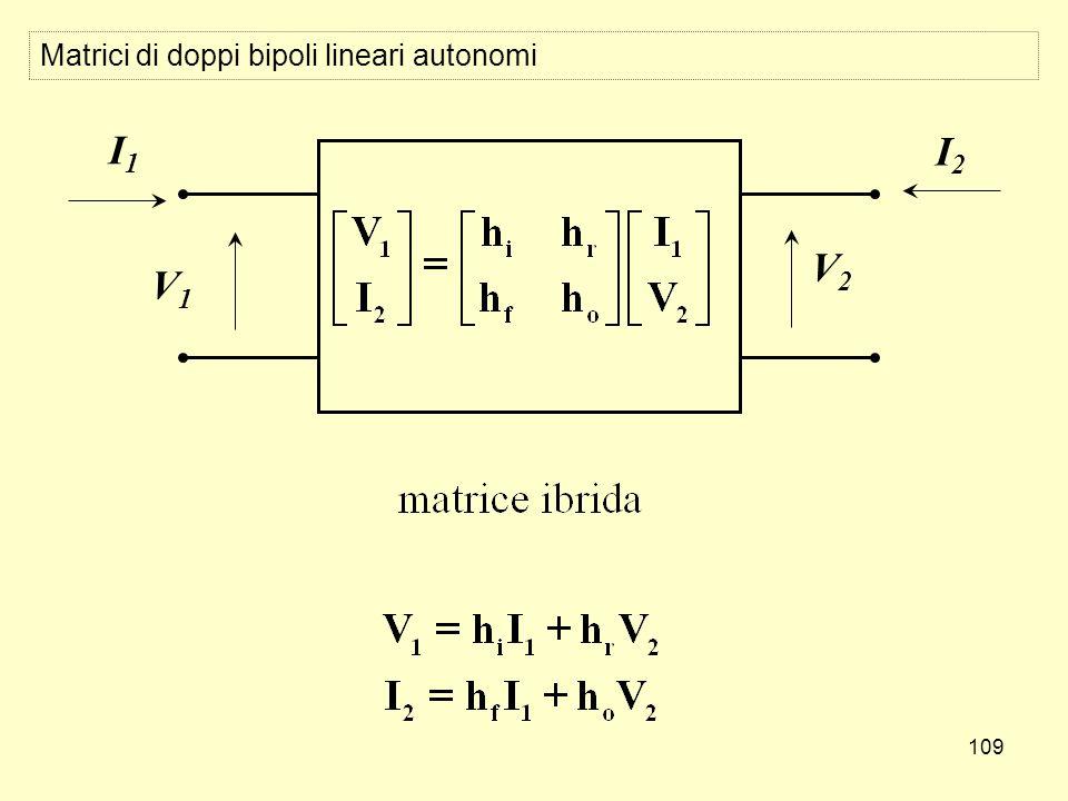 109 Matrici di doppi bipoli lineari autonomi V1V1 I1I1 V2V2 I2I2