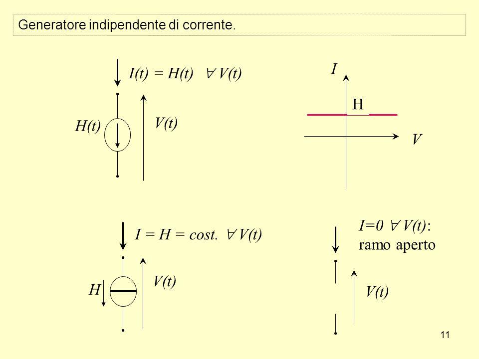 11 I=0 V(t): ramo aperto V(t) H I = H = cost.