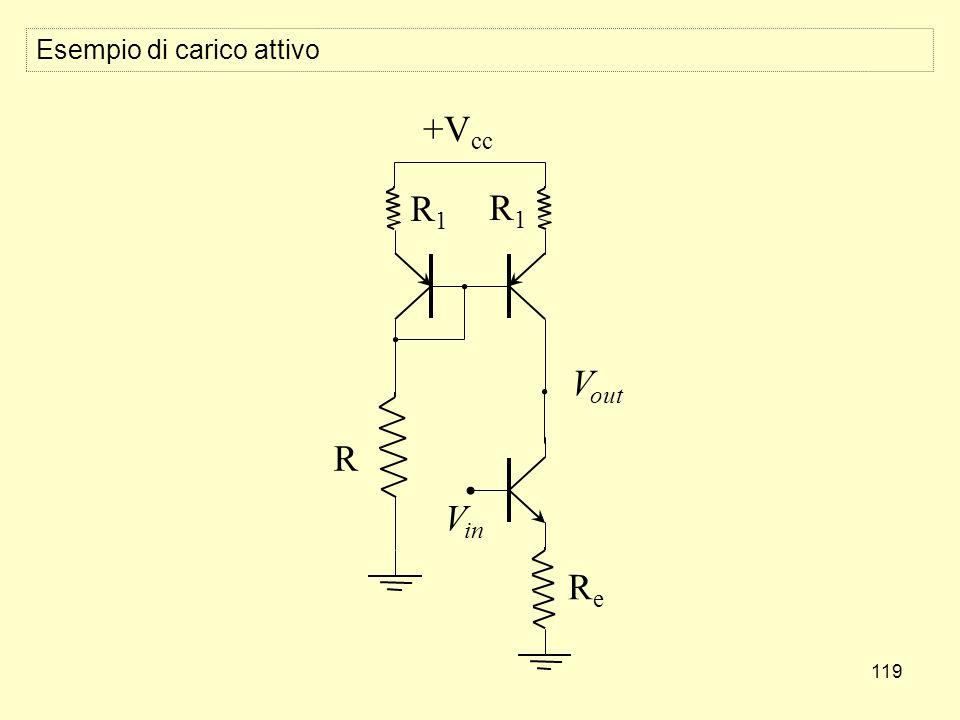 119 Esempio di carico attivo +V cc ReRe R1R1 R R1R1 V out V in