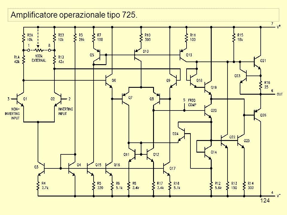 124 Amplificatore operazionale tipo 725.