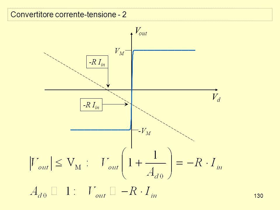 130 Convertitore corrente-tensione - 2 V out VdVd VMVM -VM-VM -R I in