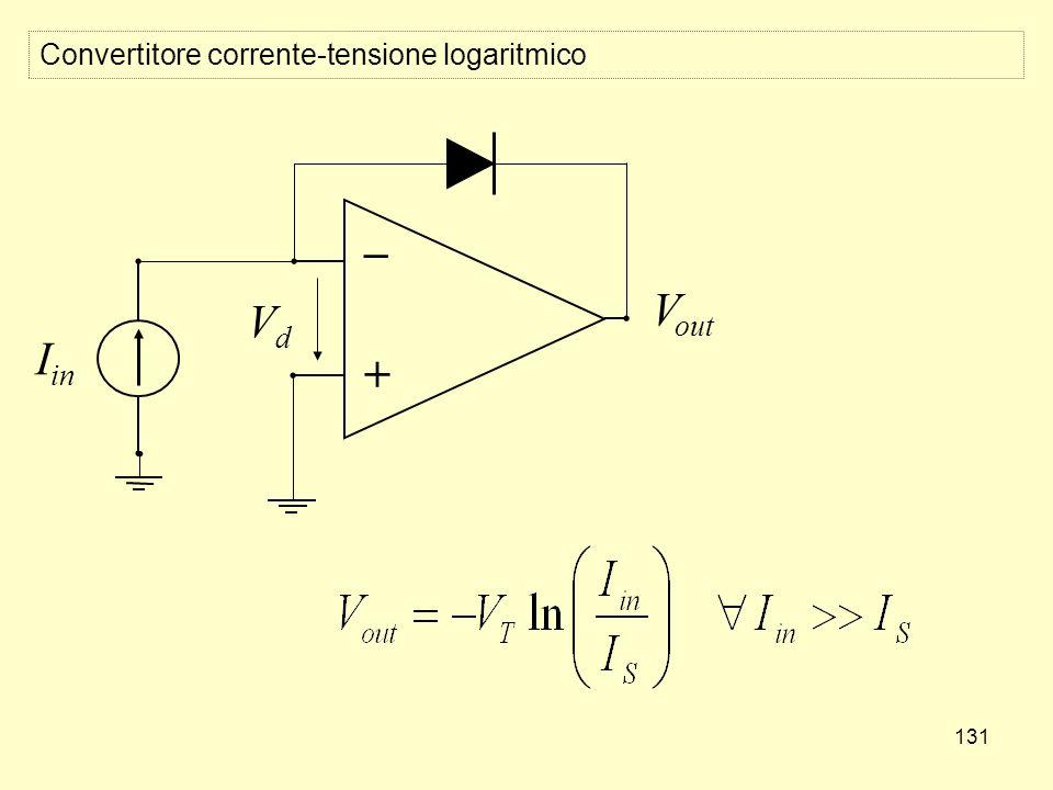 131 Convertitore corrente-tensione logaritmico VdVd + _ I in V out