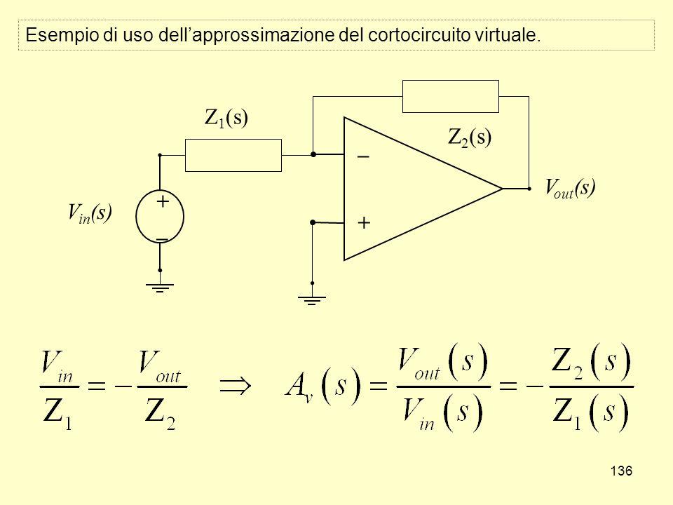 136 Esempio di uso dellapprossimazione del cortocircuito virtuale. + _ Z 2 (s) V in (s) Z 1 (s) +_+_ V out (s)