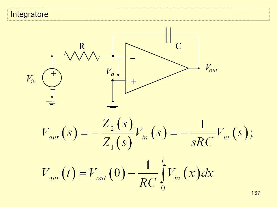 137 Integratore VdVd + _ C V in R +_+_ V out