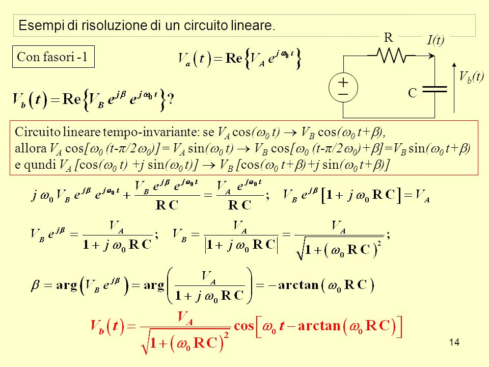 14 Esempi di risoluzione di un circuito lineare. V b (t) C R I(t) Con fasori -1 Circuito lineare tempo-invariante: se V A cos( 0 t) V B cos( 0 t+ ), a