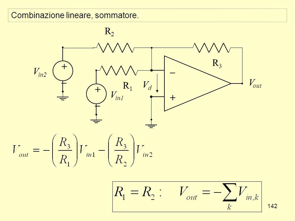 142 Combinazione lineare, sommatore. VdVd + _ R3R3 V in1 R1R1 +_+_ V out V in2 R2R2 +_+_