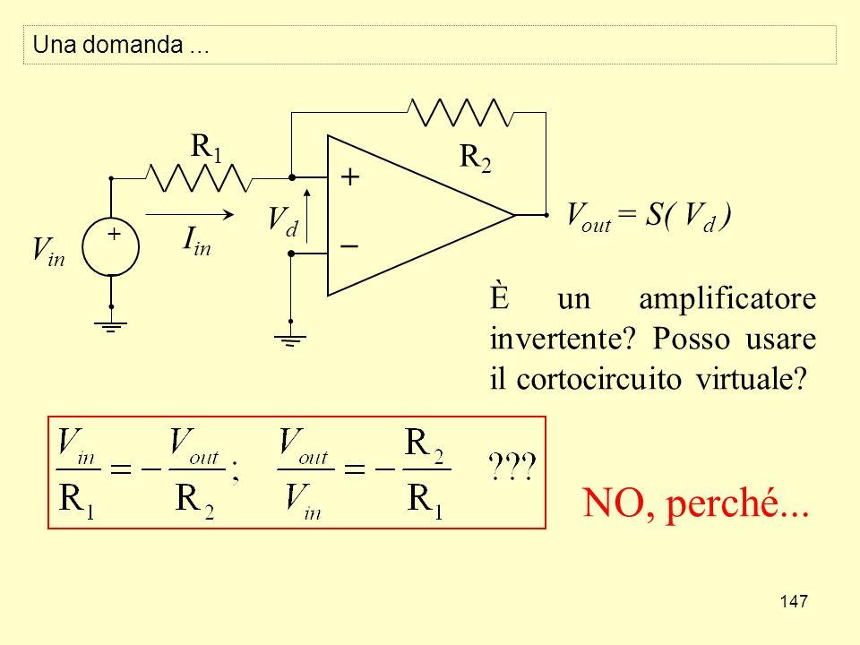 147 VdVd + _ R2R2 V in R1R1 +_+_ V out = S( V d ) I in È un amplificatore invertente? Posso usare il cortocircuito virtuale? NO, perché... Una domanda