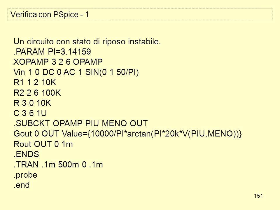 151 Verifica con PSpice - 1 Un circuito con stato di riposo instabile..PARAM PI=3.14159 XOPAMP 3 2 6 OPAMP Vin 1 0 DC 0 AC 1 SIN(0 1 50/PI) R1 1 2 10K