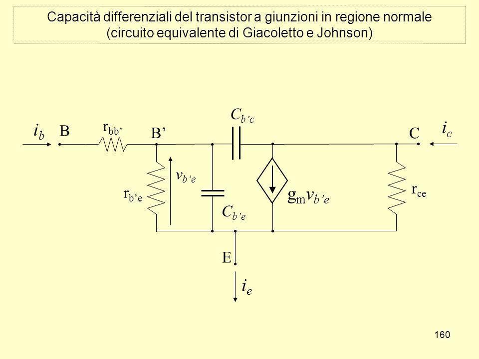 160 B C E icic ibib g m v be v be ieie r bb B r ce r be C bc C be Capacità differenziali del transistor a giunzioni in regione normale (circuito equivalente di Giacoletto e Johnson)