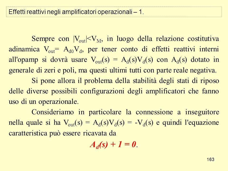 163 Effetti reattivi negli amplificatori operazionali – 1. Sempre con |V out |<V M, in luogo della relazione costitutiva adinamica V out = A d0 V d, p