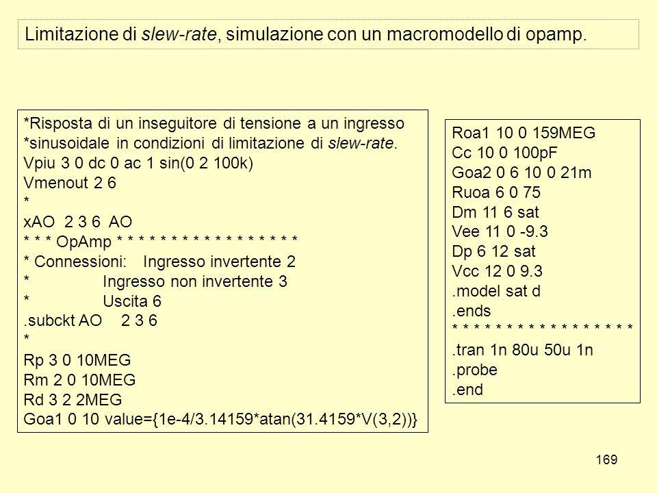 169 Limitazione di slew-rate, simulazione con un macromodello di opamp. *Risposta di un inseguitore di tensione a un ingresso *sinusoidale in condizio