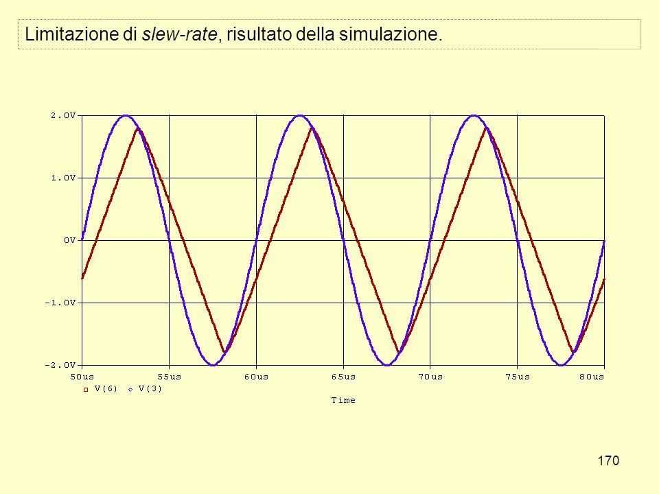 170 Limitazione di slew-rate, risultato della simulazione.