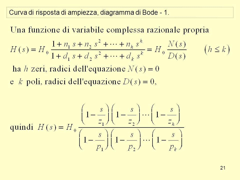 21 Curva di risposta di ampiezza, diagramma di Bode - 1.