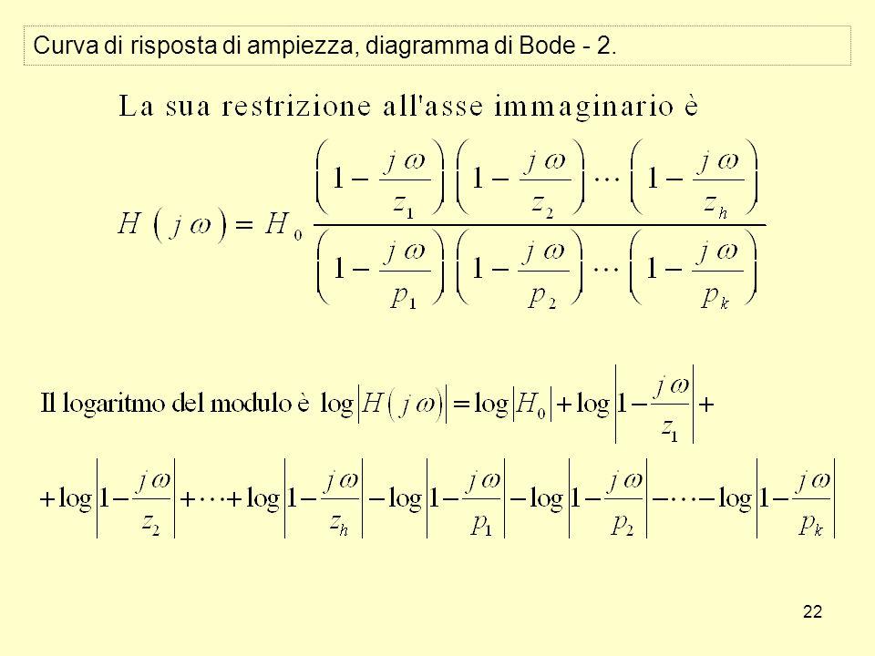 22 Curva di risposta di ampiezza, diagramma di Bode - 2.