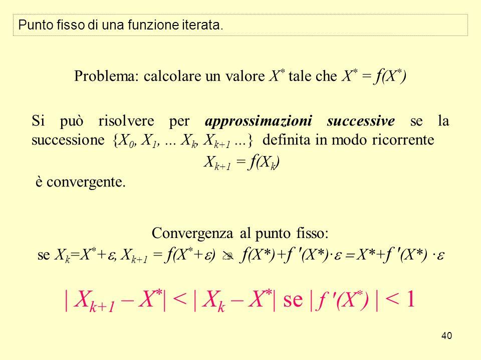 40 Punto fisso di una funzione iterata. Problema: calcolare un valore X * tale che X * = f (X * ) Si può risolvere per approssimazioni successive se l