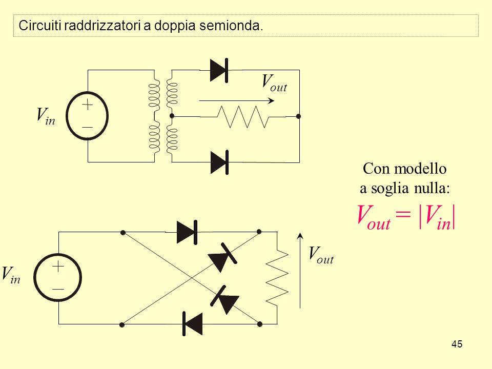 45 Circuiti raddrizzatori a doppia semionda. V in V out V in V out Con modello a soglia nulla: V out = |V in |