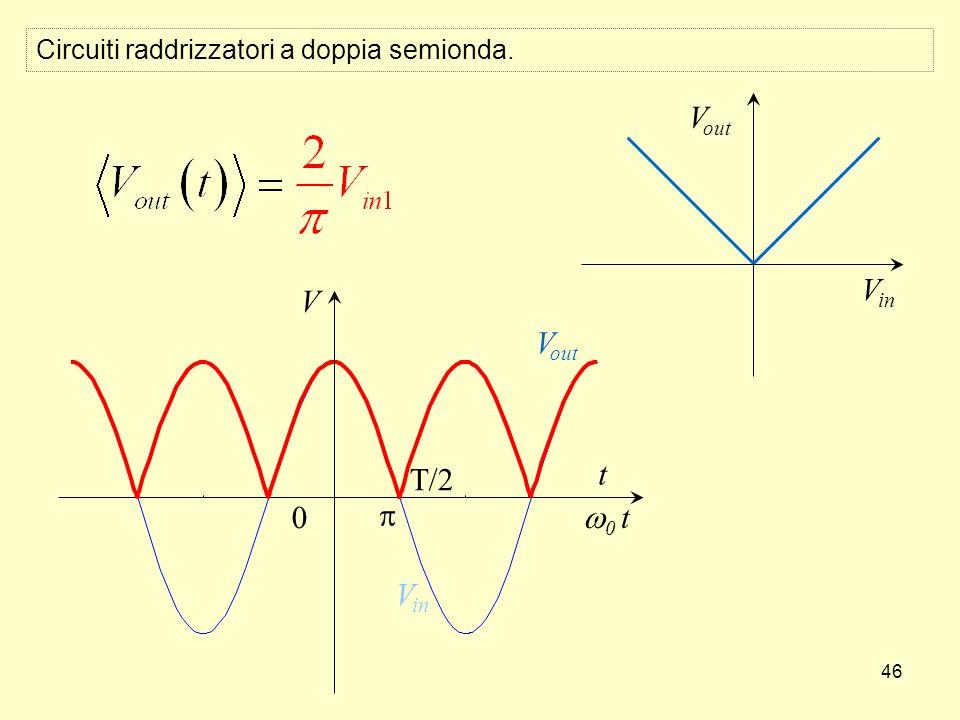46 V in V out t V V in 0 t 0 T/2T/2 Circuiti raddrizzatori a doppia semionda.