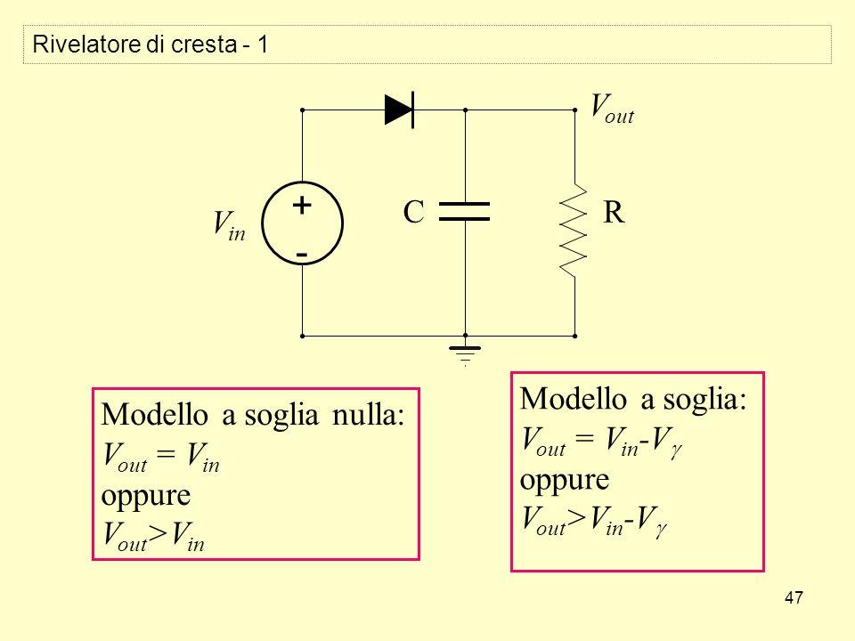 47 Rivelatore di cresta - 1 V in R +-+- V out C Modello a soglia: V out = V in -V oppure V out >V in -V Modello a soglia nulla: V out = V in oppure V